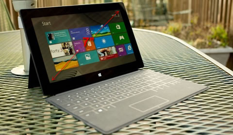 Surface de 7 polegadas